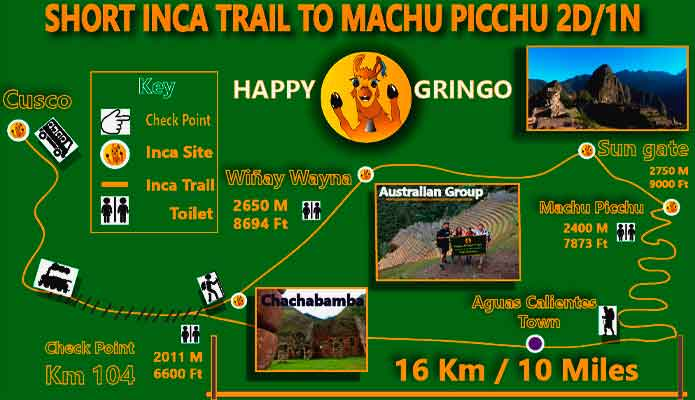 The Inca Trail Map